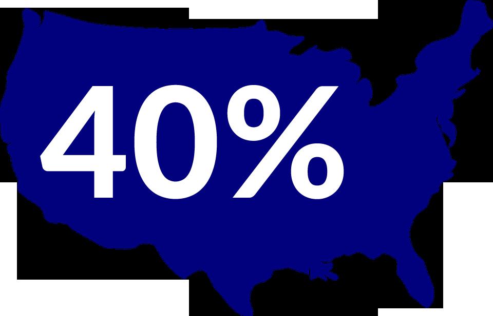 40% of US Population